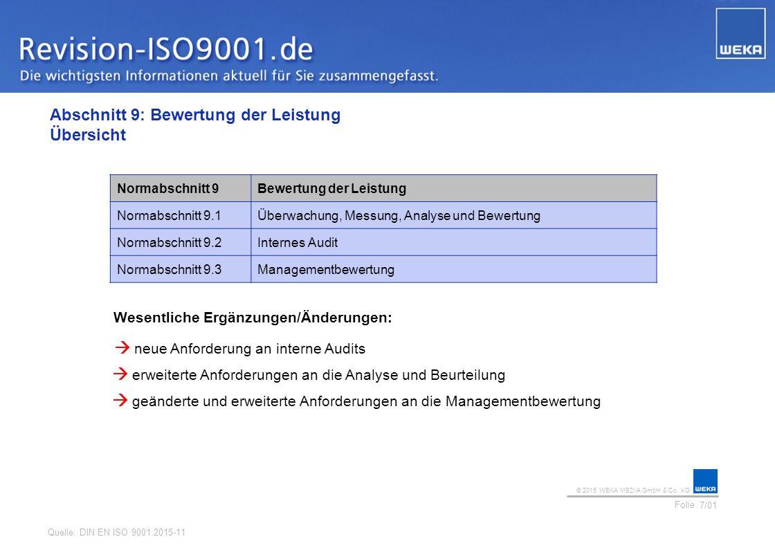 © 2015 WEKA MEDIA GmbH & Co. KG Folie Ihr Logo Abschnitt 9: Bewertung der Leistung Übersicht 7/01 Normabschnitt 9Bewertung der Leistung Normabschnitt