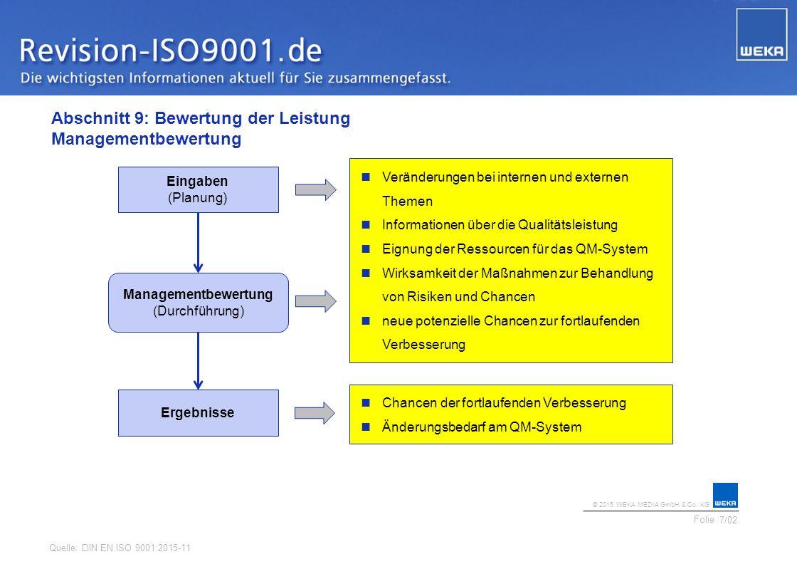 © 2015 WEKA MEDIA GmbH & Co. KG Folie Ihr Logo Abschnitt 9: Bewertung der Leistung Managementbewertung 7/02 Managementbewertung (Durchführung) Ergebni