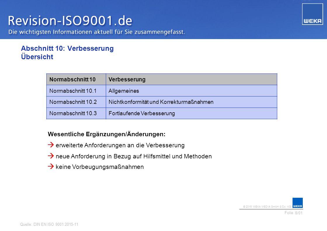© 2015 WEKA MEDIA GmbH & Co. KG Folie Ihr Logo Abschnitt 10: Verbesserung Übersicht 8/01 Normabschnitt 10Verbesserung Normabschnitt 10.1Allgemeines No