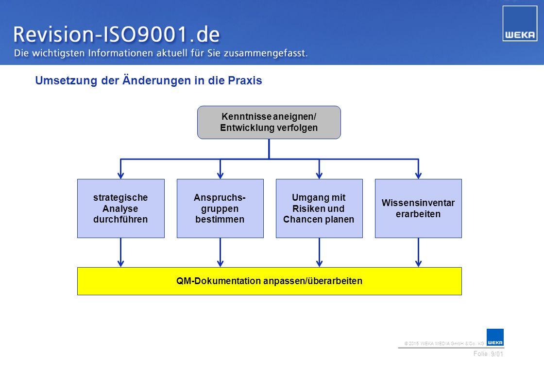 © 2015 WEKA MEDIA GmbH & Co. KG Folie Ihr Logo Umsetzung der Änderungen in die Praxis 9/01 Kenntnisse aneignen/ Entwicklung verfolgen strategische Ana