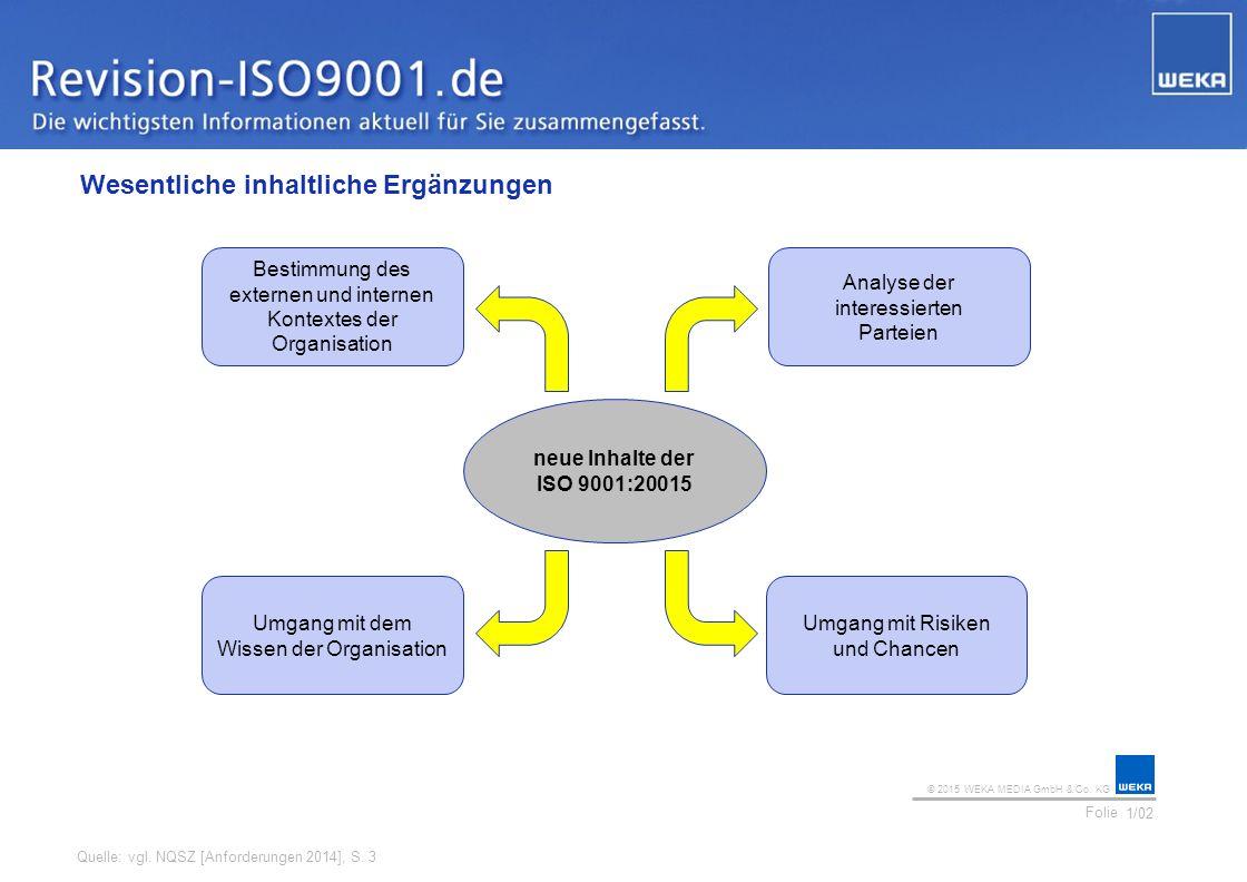 © 2015 WEKA MEDIA GmbH & Co. KG Folie Ihr Logo Wesentliche inhaltliche Ergänzungen 1/02 Quelle: vgl. NQSZ [Anforderungen 2014], S. 3 neue Inhalte der