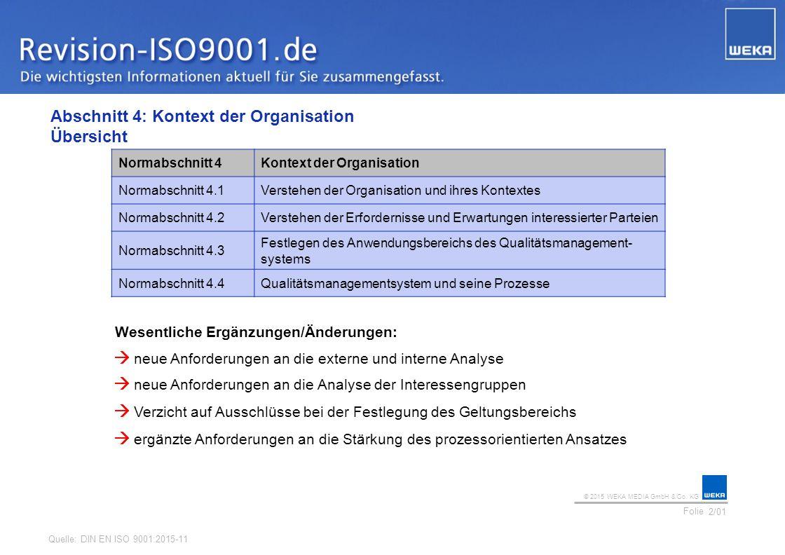 © 2015 WEKA MEDIA GmbH & Co. KG Folie Ihr Logo Abschnitt 4: Kontext der Organisation Übersicht 2/01 Quelle: DIN EN ISO 9001:2015-11 Normabschnitt 4Kon
