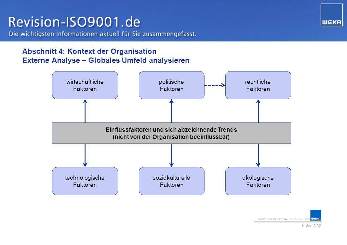 © 2015 WEKA MEDIA GmbH & Co. KG Folie Ihr Logo Abschnitt 4: Kontext der Organisation Externe Analyse – Globales Umfeld analysieren 2/02 wirtschaftlich