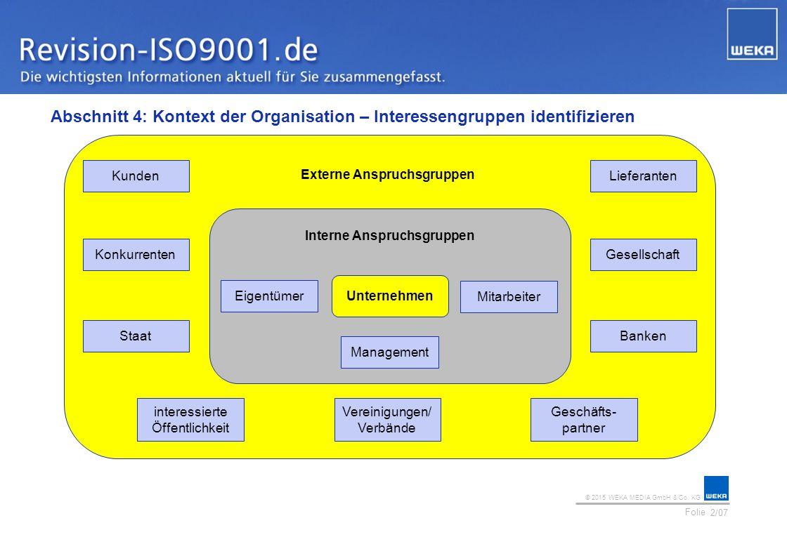© 2015 WEKA MEDIA GmbH & Co. KG Folie Ihr Logo Abschnitt 4: Kontext der Organisation – Interessengruppen identifizieren 2/07 Kunden Unternehmen Staat