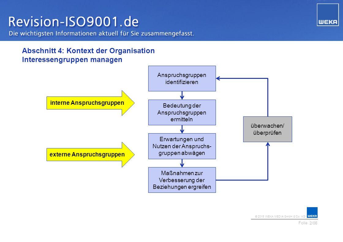© 2015 WEKA MEDIA GmbH & Co. KG Folie Ihr Logo Abschnitt 4: Kontext der Organisation Interessengruppen managen 2/08 interne Anspruchsgruppen externe A