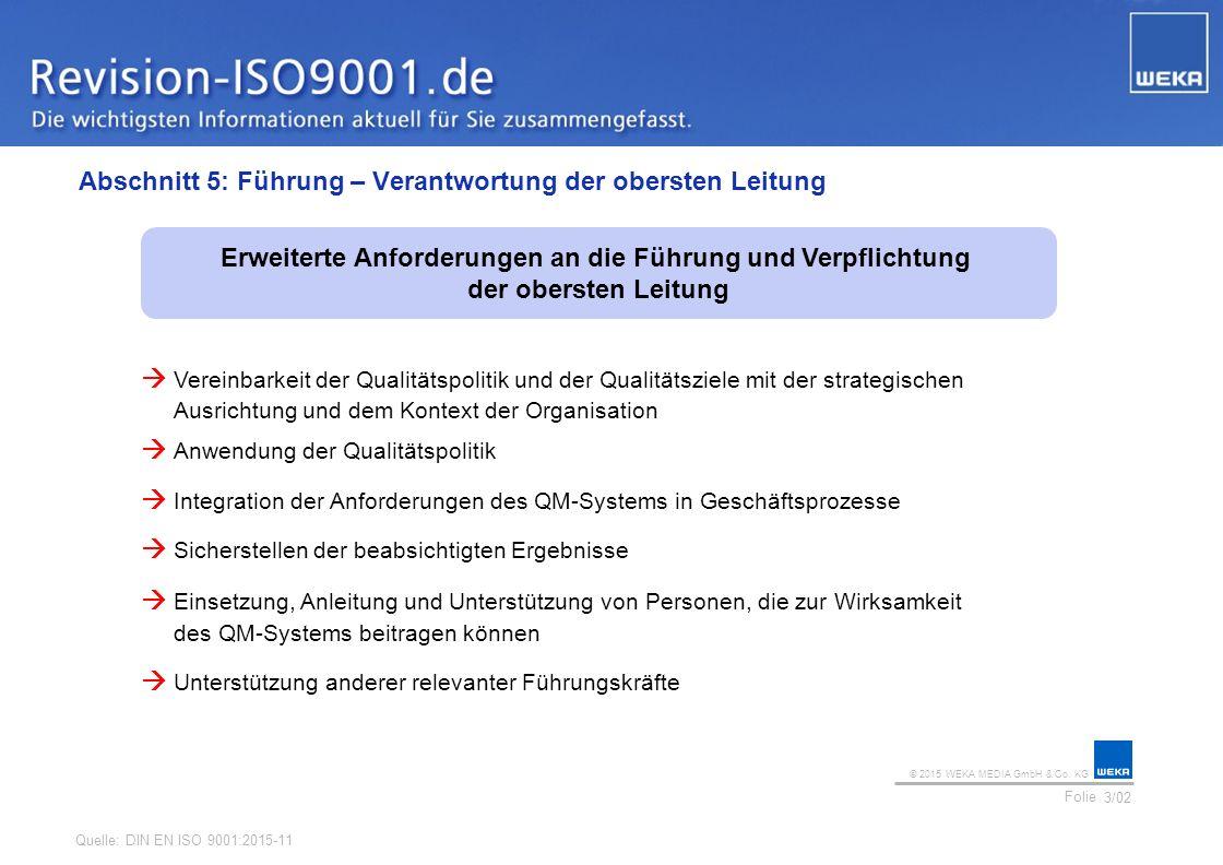 © 2015 WEKA MEDIA GmbH & Co. KG Folie Ihr Logo Abschnitt 5: Führung – Verantwortung der obersten Leitung 3/02 Erweiterte Anforderungen an die Führung