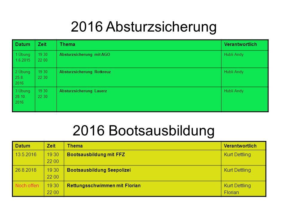 2016 Absturzsicherung DatumZeitThemaVerantwortlich 1.Übung 1.6.2015 19 30 22 00 Absturzsicherung mit AGOHubli Andy 2.Übung 25.8. 2016 19 30 22 30 Abst