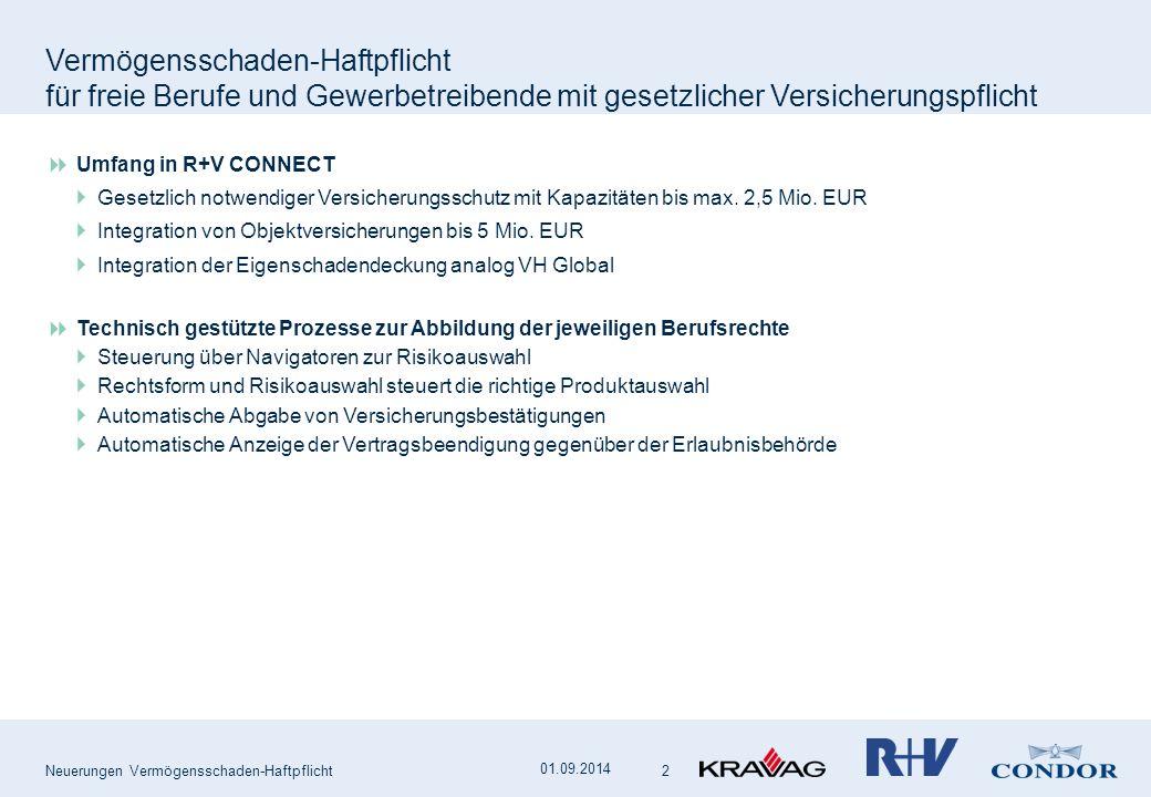 Neuerungen Vermögensschaden-Haftpflicht 01.09.2014  Umfang in R+V CONNECT  Gesetzlich notwendiger Versicherungsschutz mit Kapazitäten bis max. 2,5 M