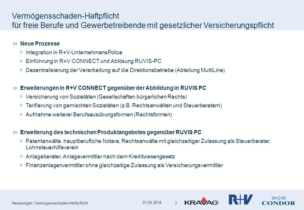 Neuerungen Vermögensschaden-Haftpflicht 01.09.2014  Neue Prozesse  Integration in R+V-UnternehmensPolice  Einführung in R+V CONNECT und Ablösung RUVIS-PC  Dezentralisierung der Verarbeitung auf die Direktionsbetriebe (Abteilung MultiLine)  Erweiterungen in R+V CONNECT gegenüber der Abbildung in RUVIS PC  Versicherung von Sozietäten (Gesellschaften bürgerlichen Rechts)  Tarifierung von gemischten Sozietäten (z.B.
