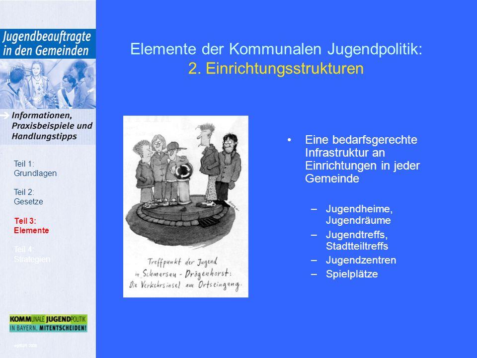 wp/BJR 2008 Elemente der Kommunalen Jugendpolitik: 2.
