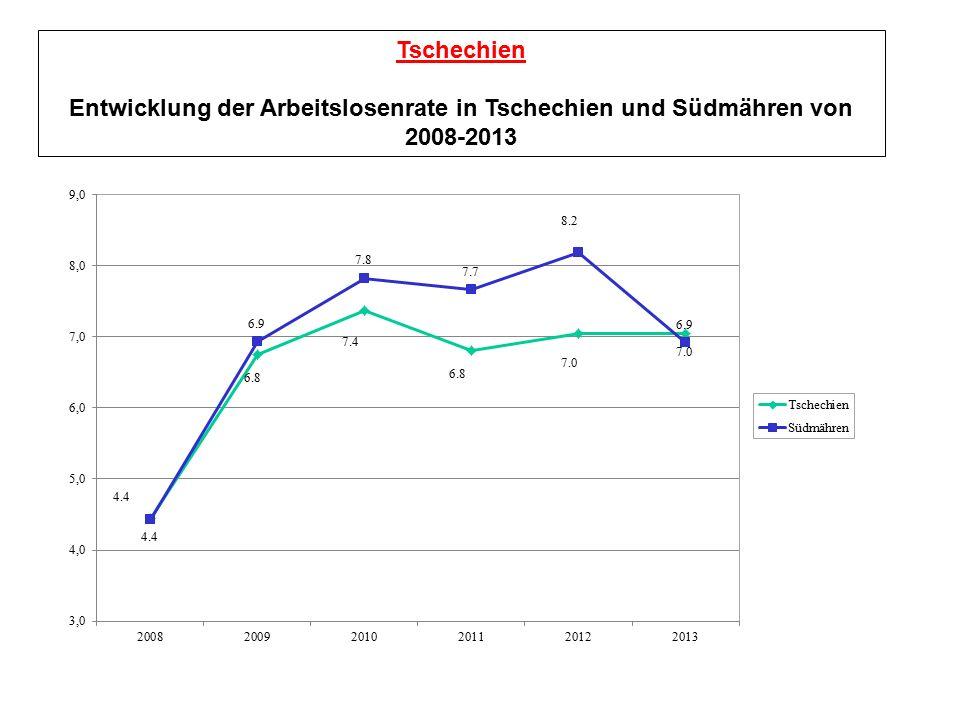 Tschechien Entwicklung der Arbeitslosenrate in Tschechien und Südmähren von 2008-2013