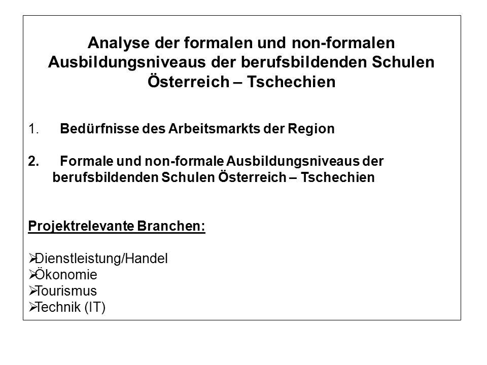 Formale und non-formalen Ausbildungsniveaus der berufsbildenden Schulen Tschechien Dreijähriges Programm: allgemeinbildende und berufsbildende Fächer, sowie Praktika Verhältnis variiert je nach Ausbildungsbereich: meist 30-35% allgemeinbildender Unterricht, 20-30% berufsbildender Unterricht und 35-45% praktischer Unterricht.