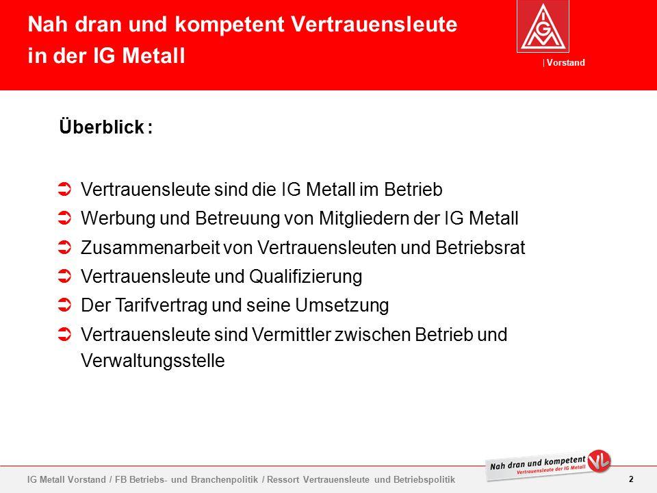 Vorstand 2 IG Metall Vorstand / FB Betriebs- und Branchenpolitik / Ressort Vertrauensleute und Betriebspolitik  Vertrauensleute sind die IG Metall im