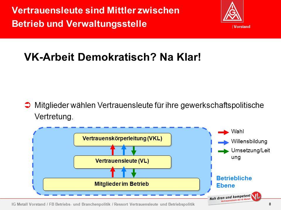 Vorstand 8 IG Metall Vorstand / FB Betriebs- und Branchenpolitik / Ressort Vertrauensleute und Betriebspolitik VK-Arbeit Demokratisch.