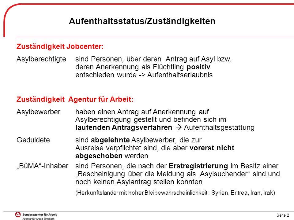 Seite 2 Aufenthaltsstatus/Zuständigkeiten Zuständigkeit Jobcenter: Asylberechtigtesind Personen, über deren Antrag auf Asyl bzw. deren Anerkennung als