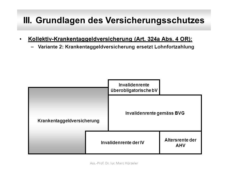 III. Grundlagen des Versicherungsschutzes Kollektiv-Krankentaggeldversicherung (Art.