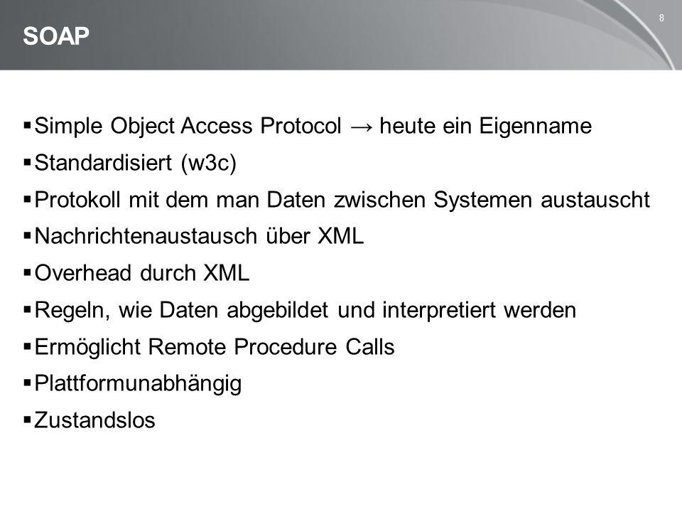 19 REST-Architektur: Kommunikation Hinzufügen einer Ressource PUT http:/shopBeispiel.de/artikel T-shirt gelbes T-shirt 7,95 M HTTP/1.1 201 OK Content-Type: text/xml; Content-Length: 30 http://shopBeispiel.de/artikel/9988