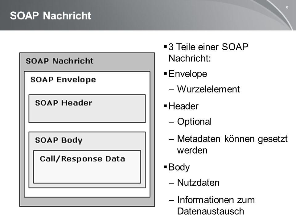 9 SOAP Nachricht  3 Teile einer SOAP Nachricht:  Envelope –Wurzelelement  Header –Optional –Metadaten können gesetzt werden  Body –Nutzdaten –Informationen zum Datenaustausch