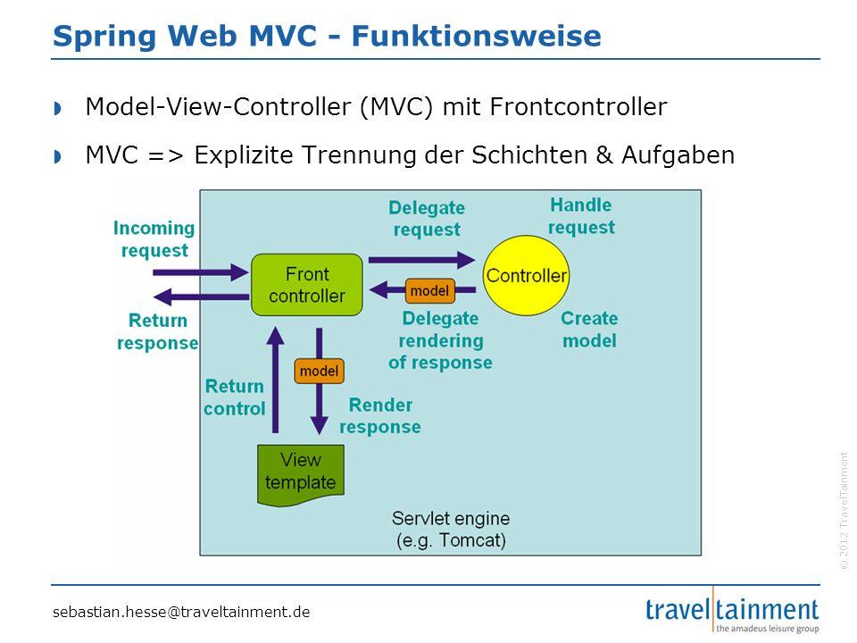 © 2012 TravelTainment Spring Web MVC - Funktionsweise  Model-View-Controller (MVC) mit Frontcontroller  MVC => Explizite Trennung der Schichten & Aufgaben sebastian.hesse@traveltainment.de