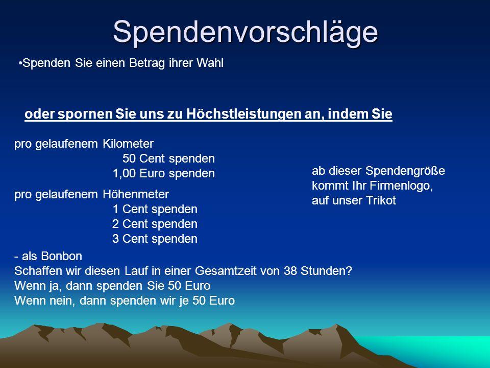 Wer unterstützt uns.Laufsport bunert Inh. Marco van Beek Ringstr.