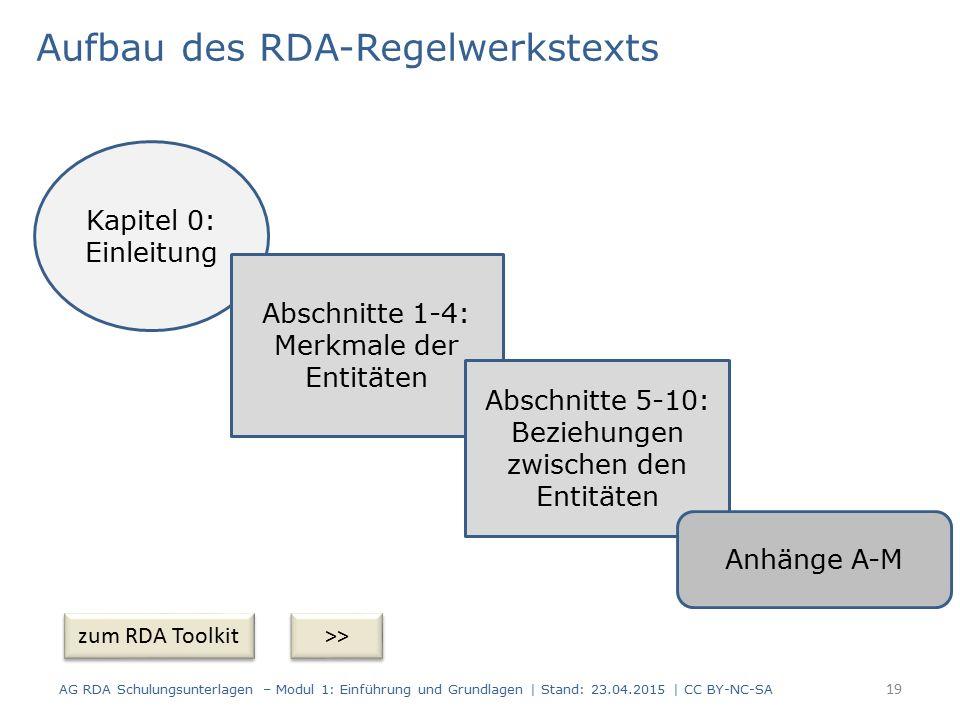 Aufbau des RDA-Regelwerkstexts 19 AG RDA Schulungsunterlagen – Modul 1: Einführung und Grundlagen | Stand: 23.04.2015 | CC BY-NC-SA Kapitel 0: Einleitung Abschnitte 1-4: Merkmale der Entitäten Abschnitte 5-10: Beziehungen zwischen den Entitäten Anhänge A-M zum RDA Toolkit >>