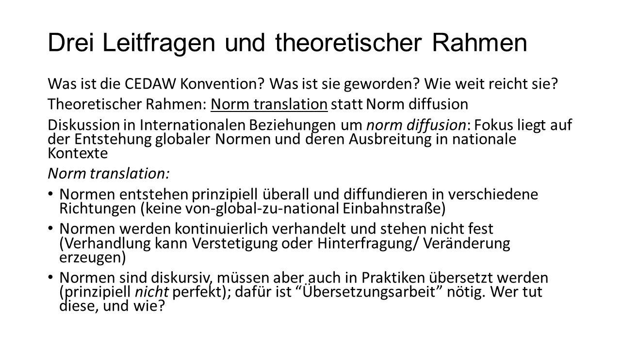 Drei Leitfragen und theoretischer Rahmen Was ist die CEDAW Konvention.