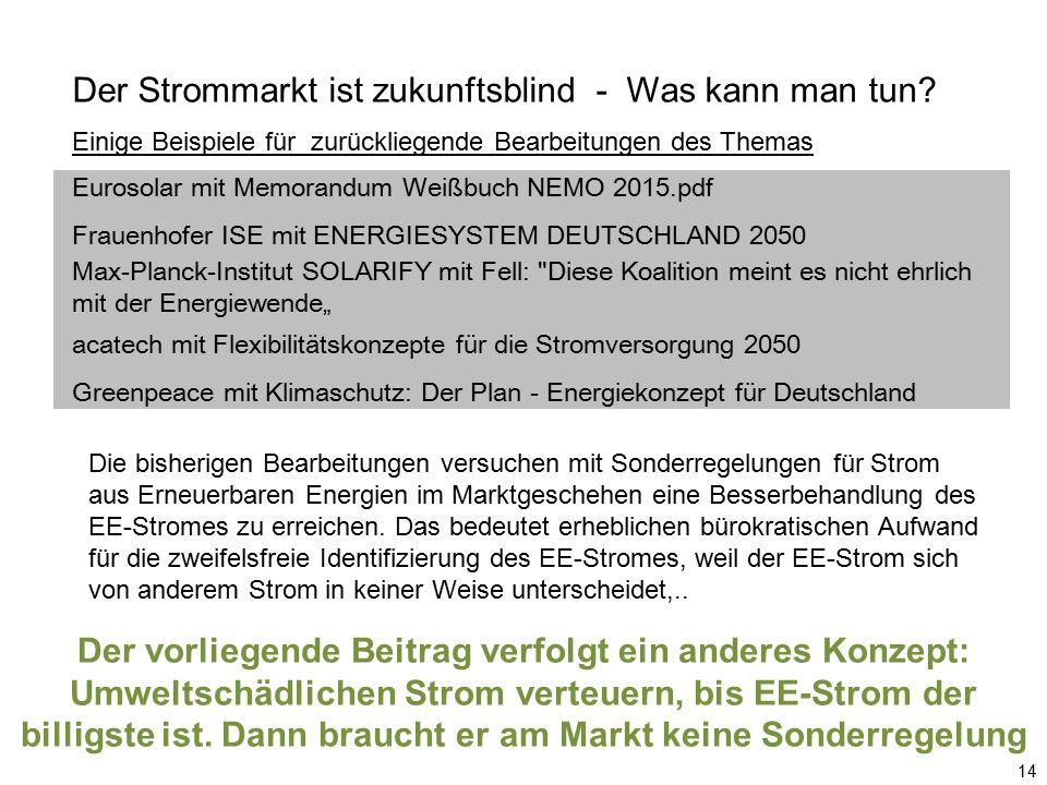 Eurosolar mit Memorandum Weißbuch NEMO 2015.pdf Frauenhofer ISE mit ENERGIESYSTEM DEUTSCHLAND 2050 Max-Planck-Institut SOLARIFY mit Fell:
