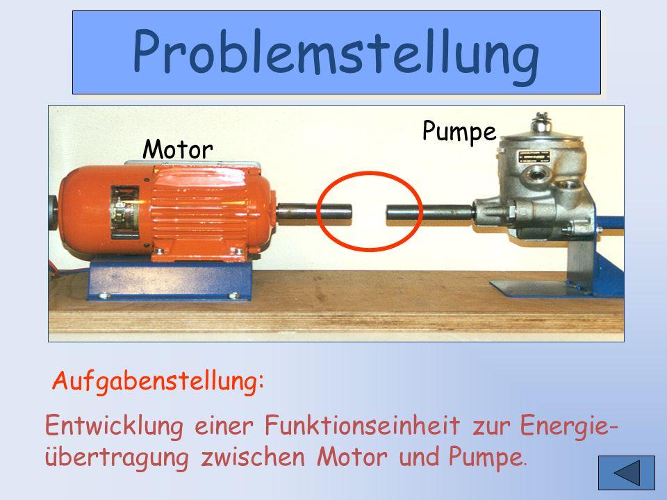 Problemstellung Aufgabenstellung: Motor Pumpe Entwicklung einer Funktionseinheit zur Energie- übertragung zwischen Motor und Pumpe.