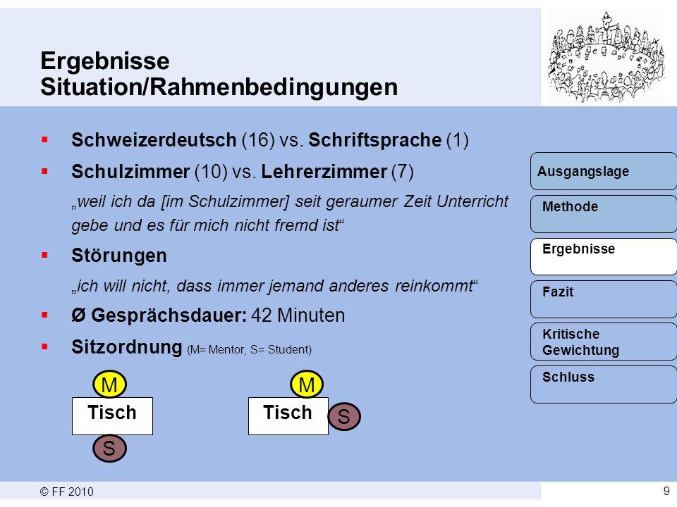 © FF 201010 Ergebnisse Gesprächsstruktur  1.Besprechung der Lektion 2.