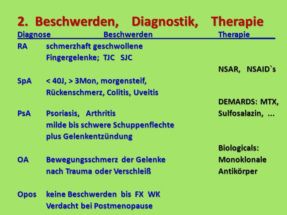 2. Beschwerden, Diagnostik, Therapie DiagnoseBeschwerdenTherapie______ RAschmerzhaft geschwollene Fingergelenke; TJC SJC NSAR, NSAID`s SpA 3Mon, morge