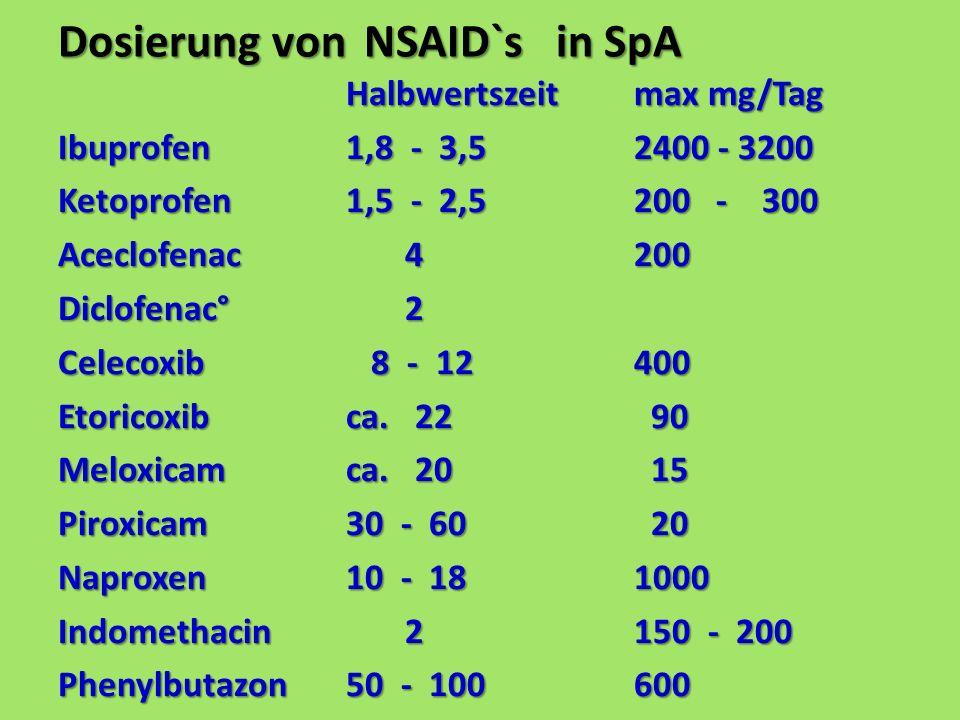 Halbwertszeitmax mg/Tag Ibuprofen1,8 - 3,52400 - 3200 Ketoprofen1,5 - 2,5200 - 300 Aceclofenac 4200 Diclofenac° 2 Celecoxib 8 - 12400 Etoricoxibca.