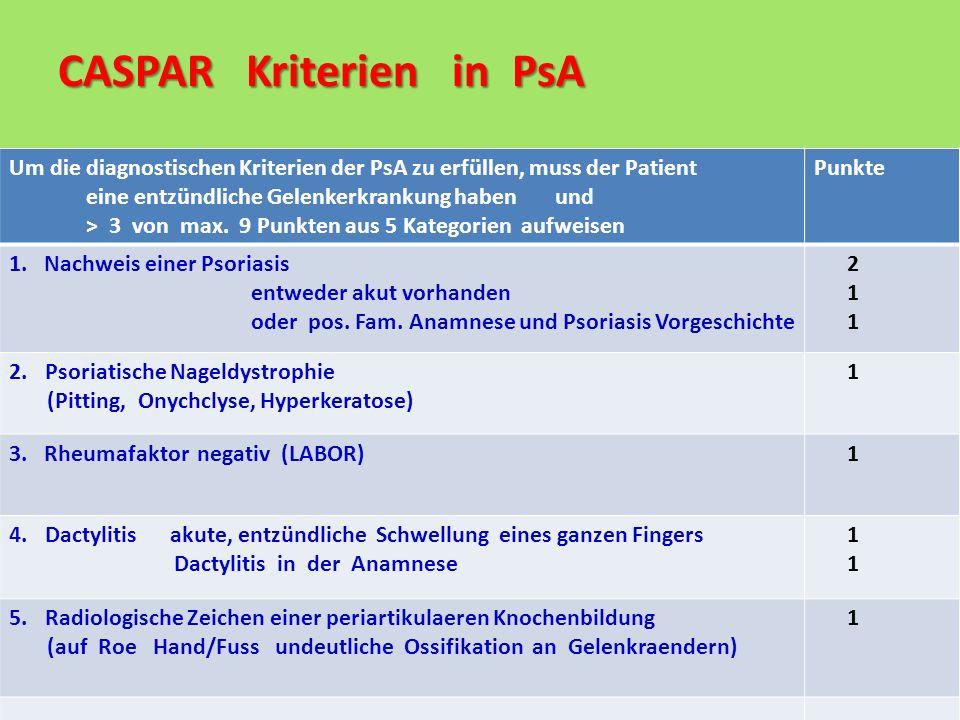 CASPAR Kriterien in PsA Um die diagnostischen Kriterien der PsA zu erfüllen, muss der Patient eine entzündliche Gelenkerkrankung haben und > 3 von max.