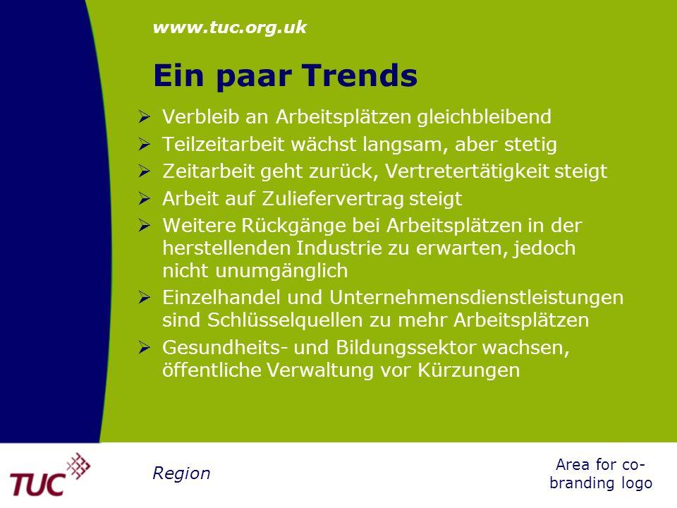 www.tuc.org.uk Area for co- branding logo Region Noch ein paar Trends… Geschützte Arbeitsplätze verändern sich: Mehr Manager, Freiberufler, technische bzw.