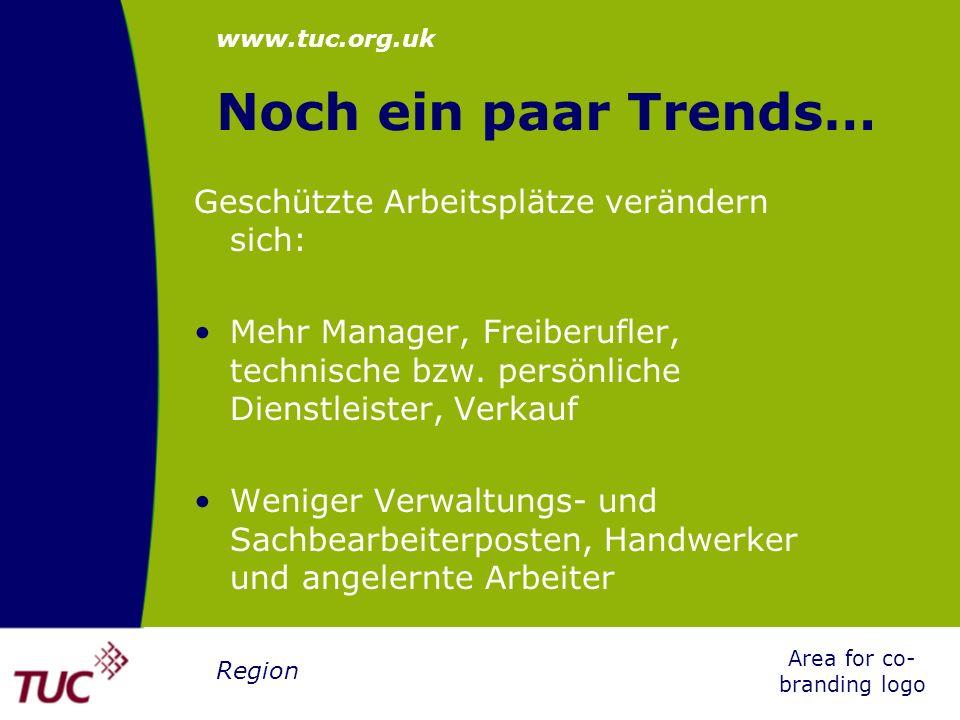 www.tuc.org.uk Area for co- branding logo Region Was die Arbeitnehmer wollen Entlohnung (79%), Arbeitsinhalt (50%), Arbeitsplatzsicherheit (41%), Karriereaussichten (40%), gute Arbeitszeiten (40%) MORI Oktober 2003 Wachsende Unzufriedenheit - vor allem bei Frauen und älteren Arbeitnehmern - mit Entlohnung, Pensionen, Karriere und Managementqualitäten