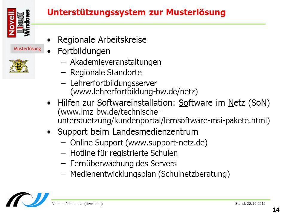 Stand: 22.10.2015 14 Vorkurs Schulnetze (Uwe Labs) Unterstützungssystem zur Musterlösung Regionale Arbeitskreise Fortbildungen –Akademieveranstaltunge