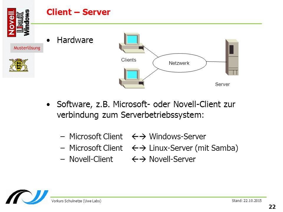 Stand: 22.10.2015 22 Vorkurs Schulnetze (Uwe Labs) Client – Server Hardware Software, z.B. Microsoft- oder Novell-Client zur verbindung zum Serverbetr