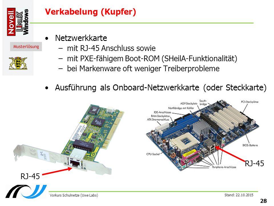 Stand: 22.10.2015 28 Vorkurs Schulnetze (Uwe Labs) Verkabelung (Kupfer) Netzwerkkarte –mit RJ-45 Anschluss sowie –mit PXE-fähigem Boot-ROM (SHeilA-Fun