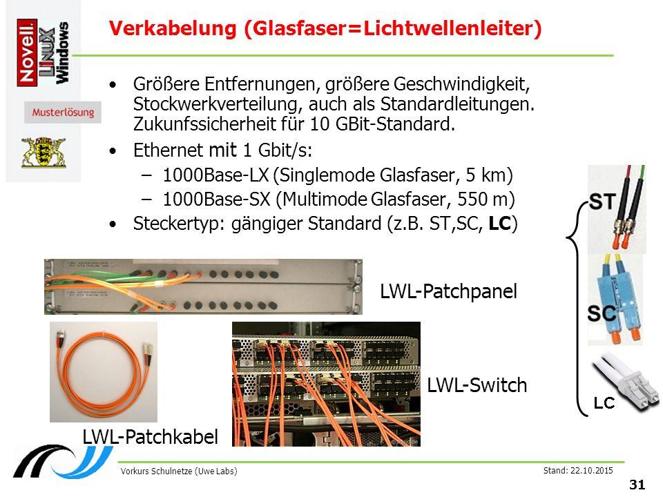 Stand: 22.10.2015 31 Vorkurs Schulnetze (Uwe Labs) Verkabelung (Glasfaser=Lichtwellenleiter) Größere Entfernungen, größere Geschwindigkeit, Stockwerkv