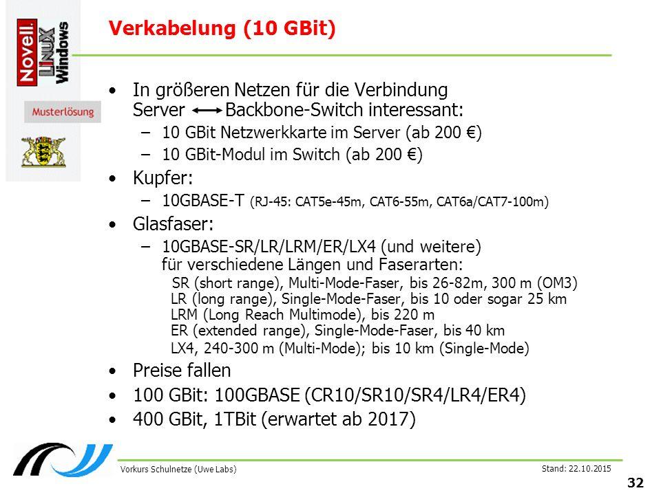 Stand: 22.10.2015 32 Vorkurs Schulnetze (Uwe Labs) Verkabelung (10 GBit) In größeren Netzen für die Verbindung Server Backbone-Switch interessant: –10