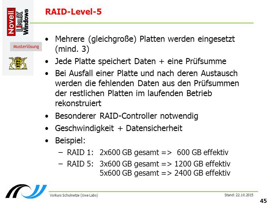 Stand: 22.10.2015 45 Vorkurs Schulnetze (Uwe Labs) RAID-Level-5 Mehrere (gleichgroße) Platten werden eingesetzt (mind. 3) Jede Platte speichert Daten