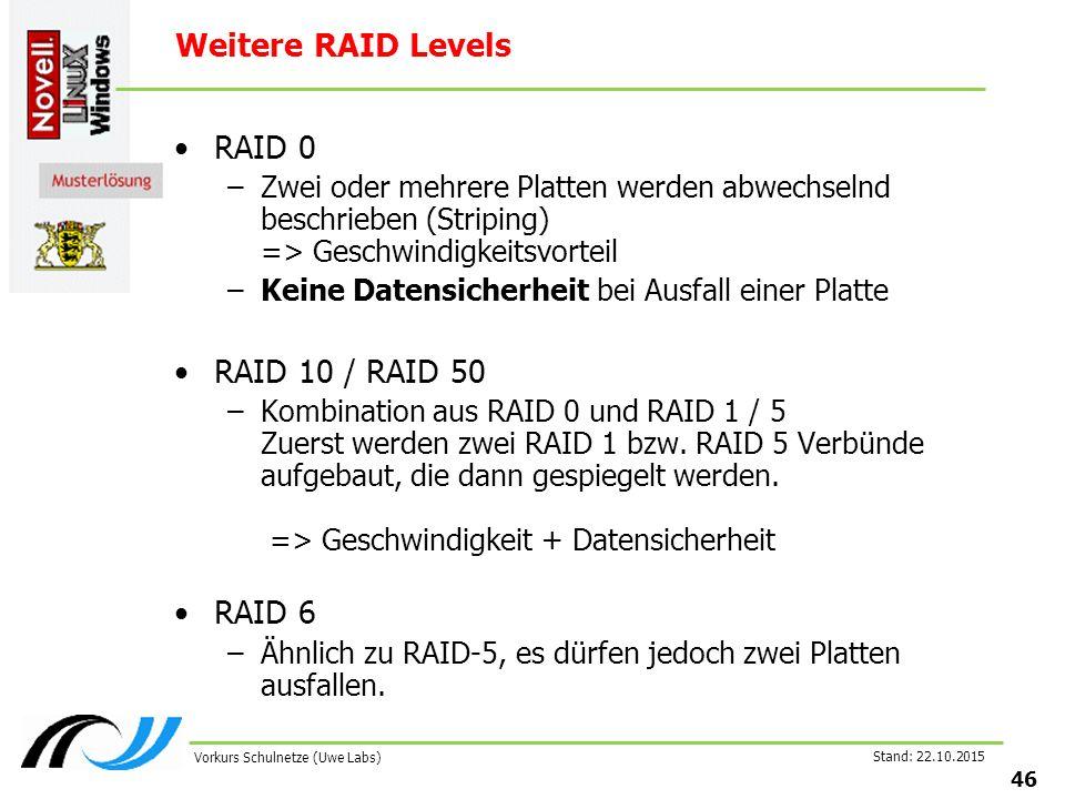 Stand: 22.10.2015 46 Vorkurs Schulnetze (Uwe Labs) Weitere RAID Levels RAID 0 –Zwei oder mehrere Platten werden abwechselnd beschrieben (Striping) =>