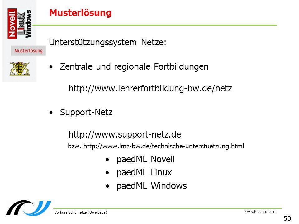 Stand: 22.10.2015 53 Vorkurs Schulnetze (Uwe Labs) Musterlösung Unterstützungssystem Netze: Zentrale und regionale Fortbildungen http://www.lehrerfort