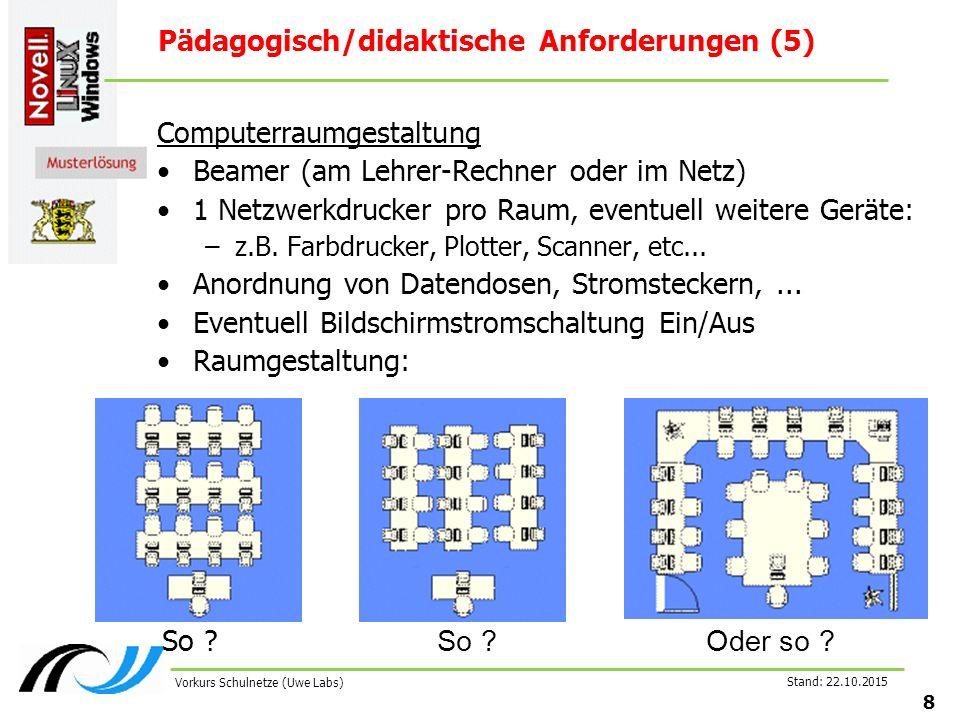 Stand: 22.10.2015 8 Vorkurs Schulnetze (Uwe Labs) Pädagogisch/didaktische Anforderungen (5) Computerraumgestaltung Beamer (am Lehrer-Rechner oder im N