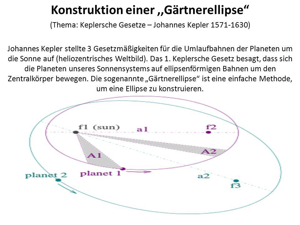 Konstruktion einer,,Gärtnerellipse (Thema: Keplersche Gesetze – Johannes Kepler 1571-1630) Johannes Kepler stellte 3 Gesetzmäßigkeiten für die Umlaufbahnen der Planeten um die Sonne auf (heliozentrisches Weltbild).