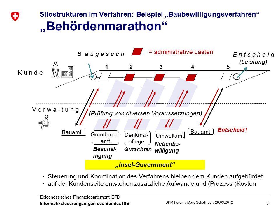 """8 Eidgenössisches Finanzdepartement EFD Informatiksteuerungsorgan des Bundes ISB Vernetzung im Verwaltungsverfahren Durchgängiger Prozess (""""End-to-End ) ( Leistung B )( Leistung C )( Leistung D ) E n t s c h e i d (L e i s t u n g) G e s u c h XXX Grundbuch- amt Umweltamt Bauamt Denkmal- pflege X 1 2 """"no stop-Government durch verwaltungsübergreifende Kooperation, d.h."""