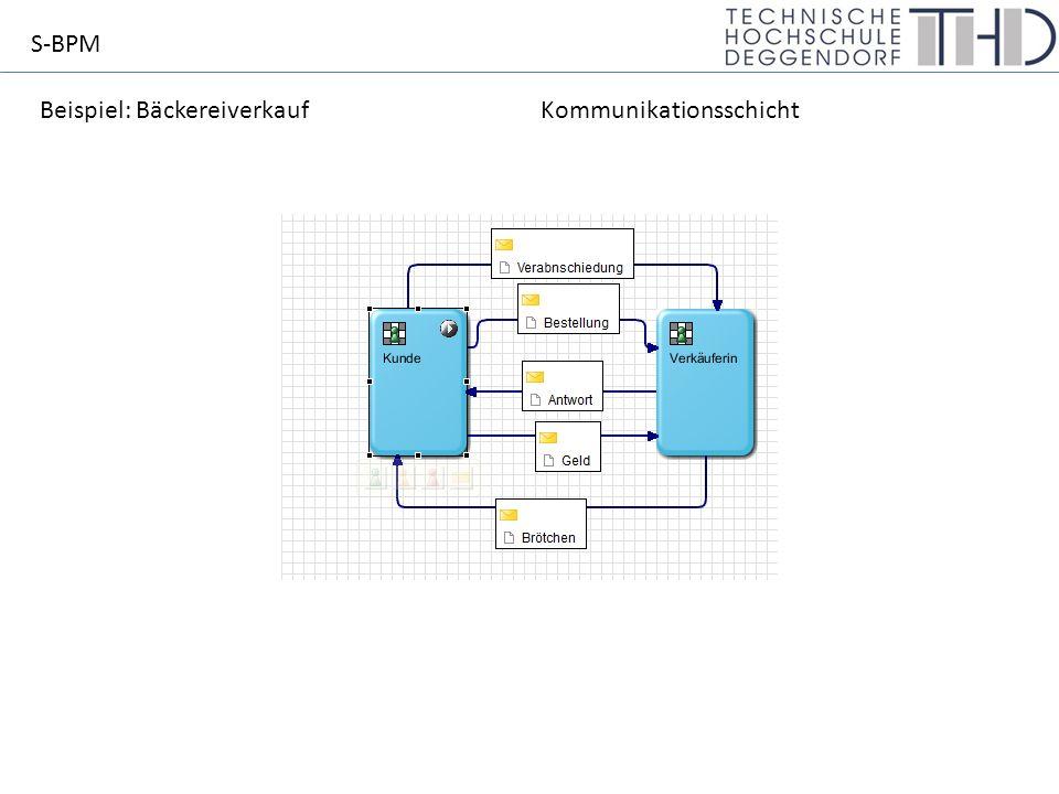 S-BPM Beispiel: Bäckereiverkauf Kommunikationsschicht