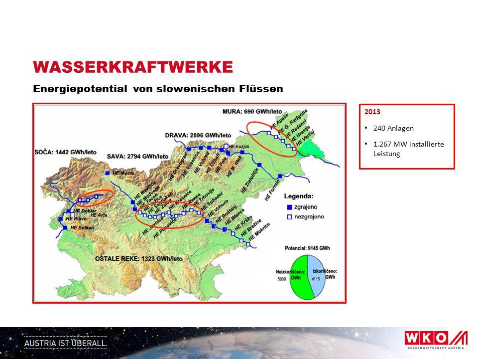 WASSERKRAFTWERKE Energiepotential von slowenischen Flüssen 2013 240 Anlagen 1.267 MW installierte Leistung