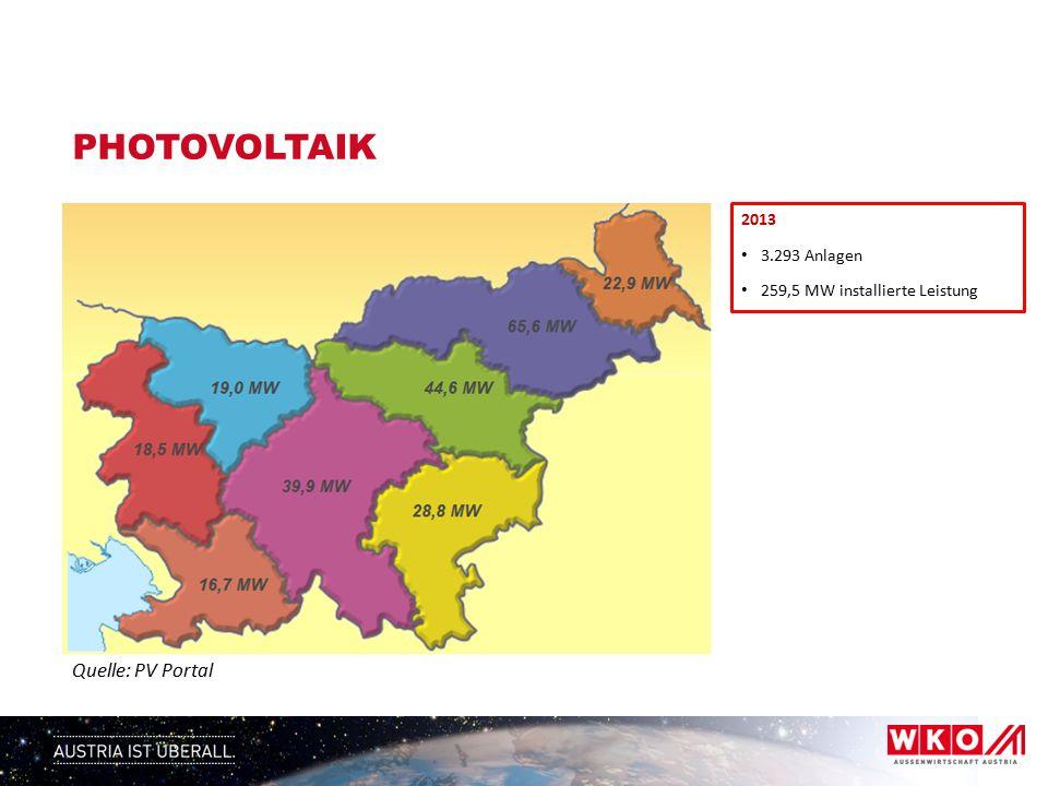 PHOTOVOLTAIK 2013 3.293 Anlagen 259,5 MW installierte Leistung Quelle: PV Portal