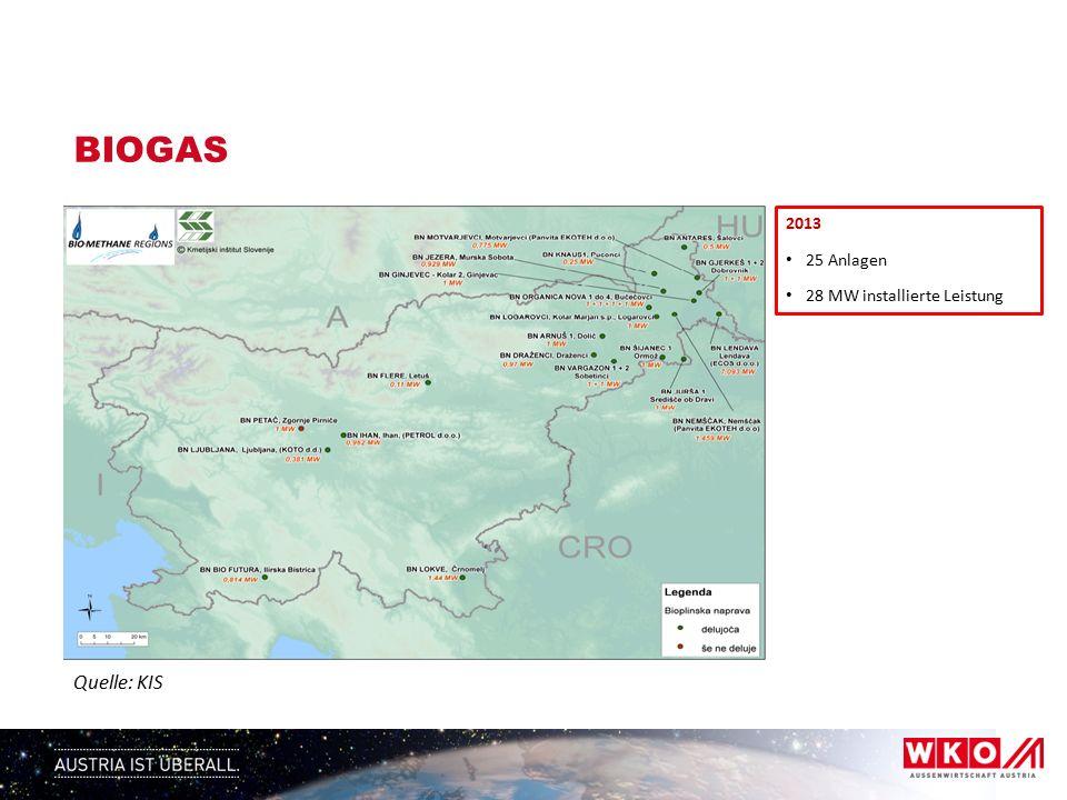 BIOGAS Quelle: KIS 2013 25 Anlagen 28 MW installierte Leistung