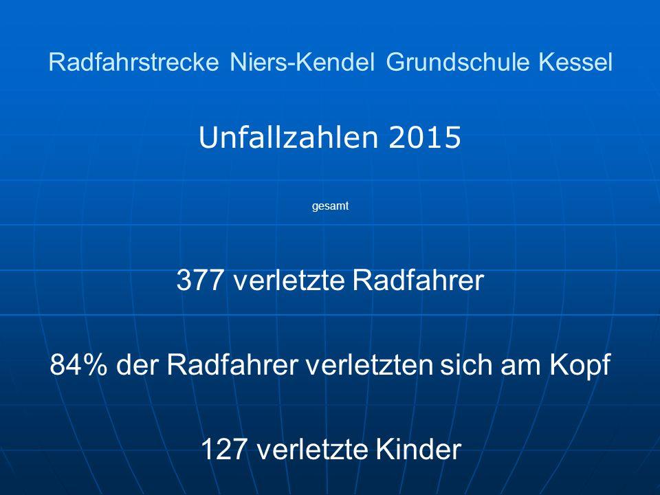Radfahrstrecke Niers-Kendel Grundschule Kessel Unfallzahlen 2015 gesamt 377 verletzte Radfahrer 84% der Radfahrer verletzten sich am Kopf 127 verletzt